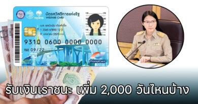 บัตรสวัสดิการแห่งรัฐ พฤษภาคม 2564 รับเงินเราชนะ เพิ่ม 2,000 วันไหนบ้าง